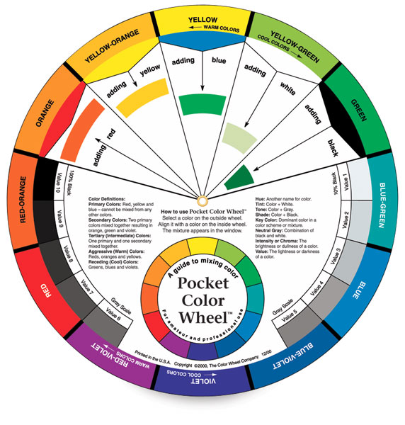 Artist's Color Wheel, via http://www.dickblick.com/products/artists-color-wheel/#description